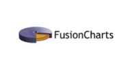 FusionCharts